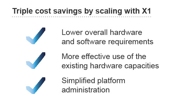 rpa-cost-savings-with-x1