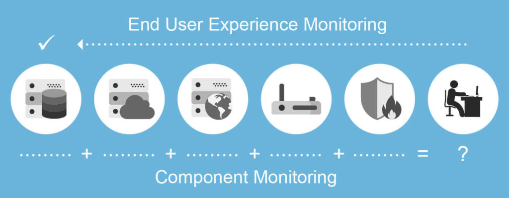 end-user-experience-monitoring-components