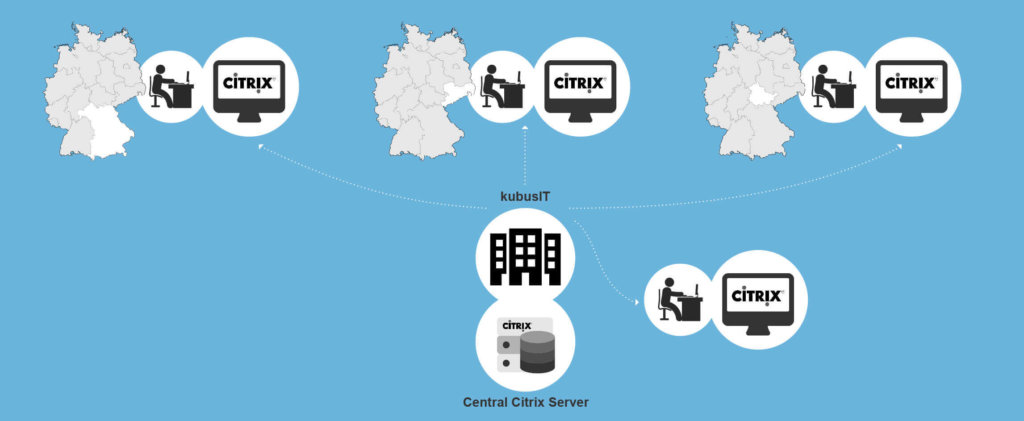 end-user-experience-monitoring-kubus-IT-citrix